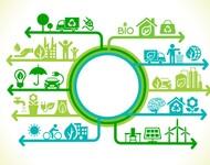 Ökonomie und Ökologie - Unterschied und Erklärung