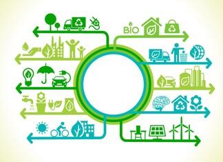 Ökonomie und Ökologie
