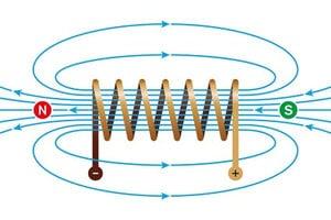 Mehr Elektromagnete im Alltag als gedacht